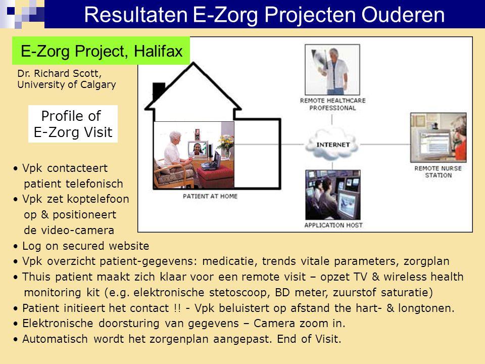 Resultaten E-Zorg Projecten Ouderen Dr. Richard Scott, University of Calgary E-Zorg Project, Halifax Profile of E-Zorg Visit • Vpk contacteert patient