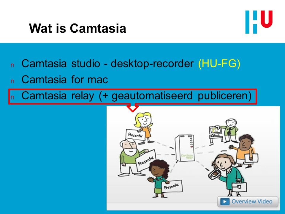 Wat is Camtasia n Camtasia studio - desktop-recorder (HU-FG) n Camtasia for mac n Camtasia relay (+ geautomatiseerd publiceren)