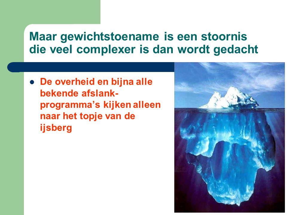 Hyperinsulinemie Twee voorbeeld slides