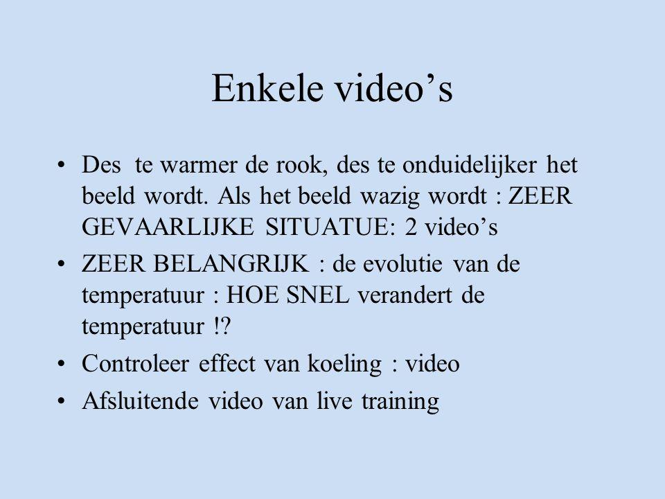 Enkele video's •Des te warmer de rook, des te onduidelijker het beeld wordt. Als het beeld wazig wordt : ZEER GEVAARLIJKE SITUATUE: 2 video's •ZEER BE