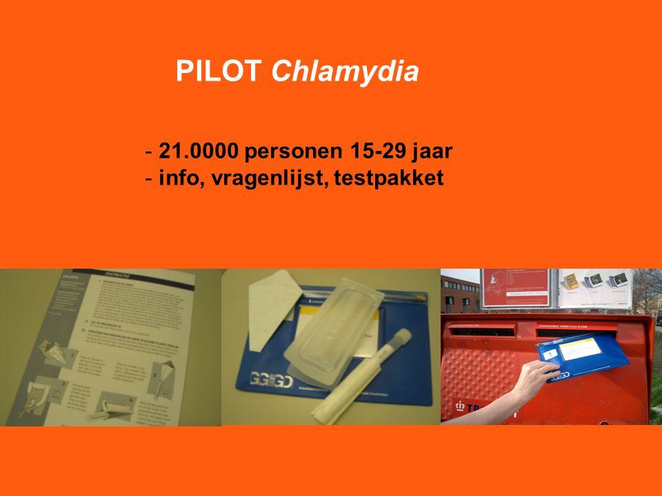 PILOT Chlamydia - 21.0000 personen 15-29 jaar - info, vragenlijst, testpakket