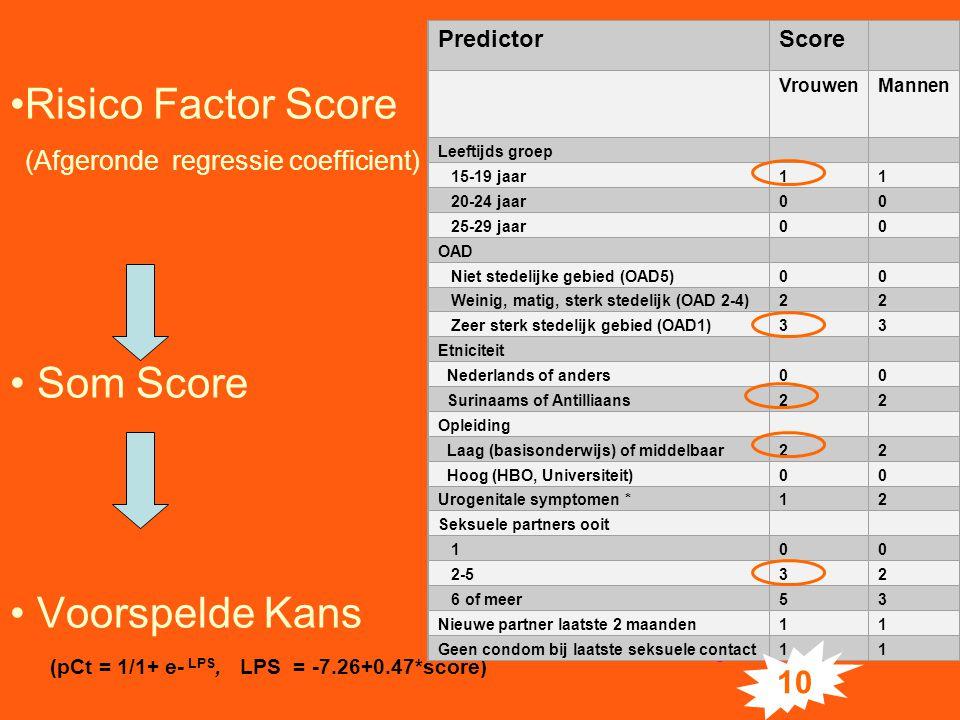 •Risico Factor Score (Afgeronde regressie coefficient) • Som Score • Voorspelde Kans (pCt = 1/1+ e- LPS, LPS = -7.26+0.47*score) 8 PredictorScore Vrou