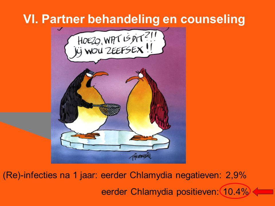 VI. Partner behandeling en counseling (Re)-infecties na 1 jaar: eerder Chlamydia negatieven: 2,9% eerder Chlamydia positieven: 10.4%