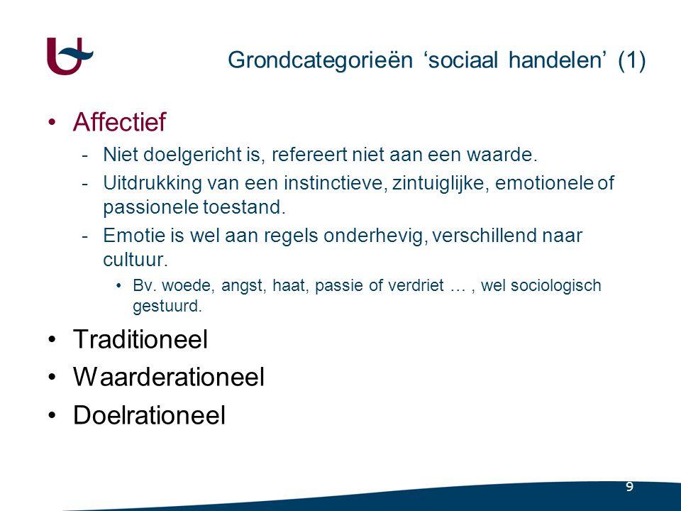 9 Grondcategorieën 'sociaal handelen' (1) •Affectief -Niet doelgericht is, refereert niet aan een waarde.