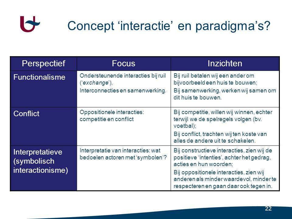22 Concept 'interactie' en paradigma's.
