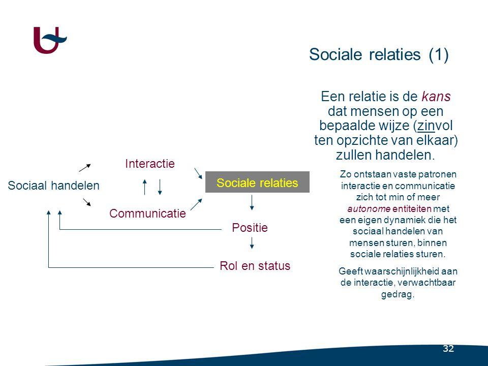 32 Sociale relaties (1) Sociaal handelen Interactie Communicatie Sociale relaties Positie Rol en status Een relatie is de kans dat mensen op een bepaalde wijze (zinvol ten opzichte van elkaar) zullen handelen.