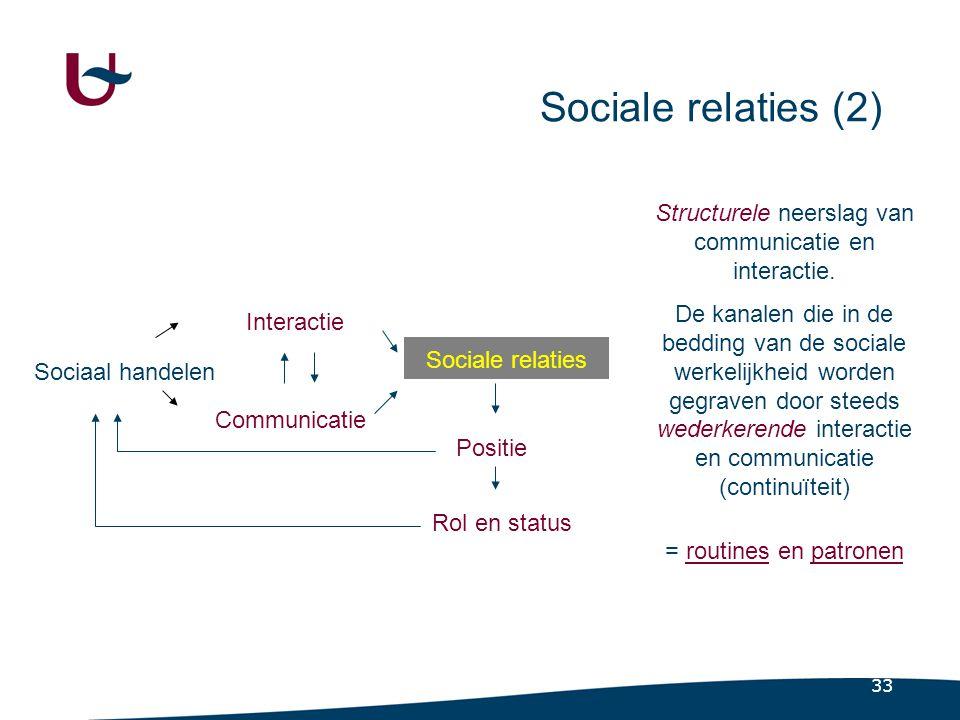 33 Sociale relaties (2) Sociaal handelen Interactie Communicatie Sociale relaties Positie Rol en status Structurele neerslag van communicatie en interactie.