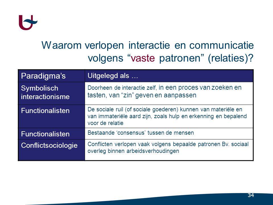 34 Waarom verlopen interactie en communicatie volgens vaste patronen (relaties).