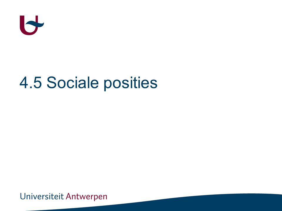 4.5 Sociale posities