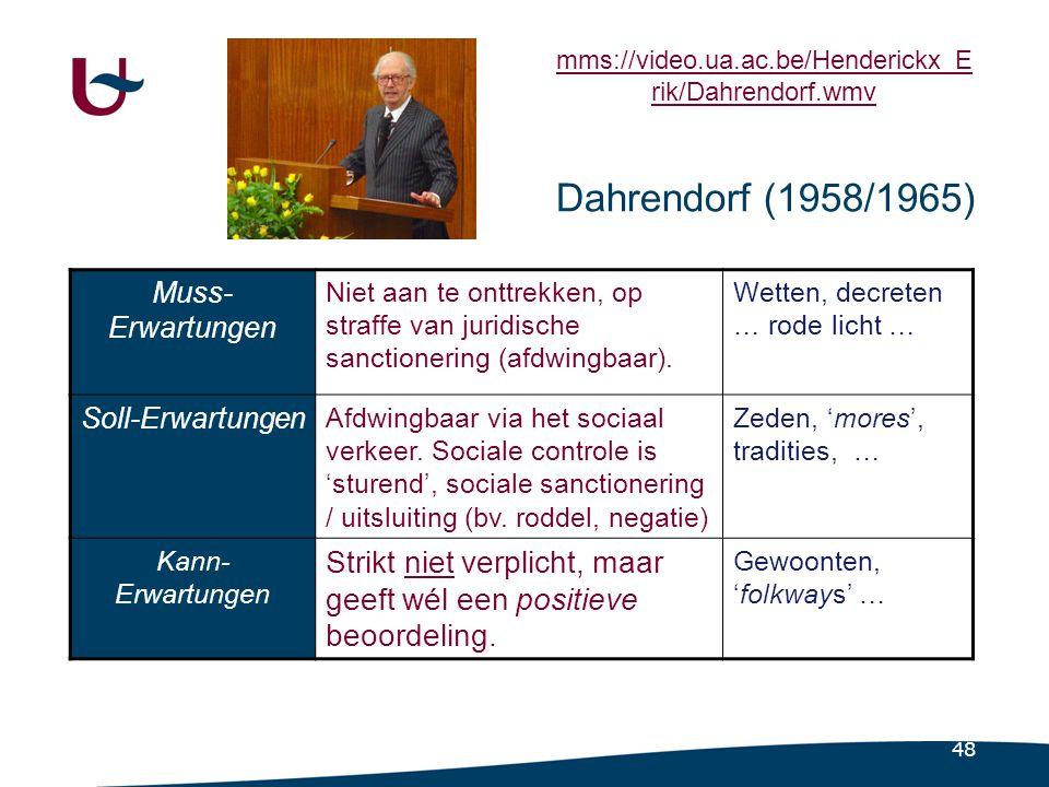 48 Dahrendorf (1958/1965) Muss- Erwartungen Niet aan te onttrekken, op straffe van juridische sanctionering (afdwingbaar).