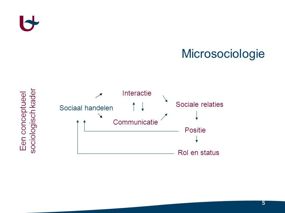 5 Sociaal handelen Interactie Communicatie Sociale relaties Positie Rol en status Microsociologie Een conceptueel sociologisch kader
