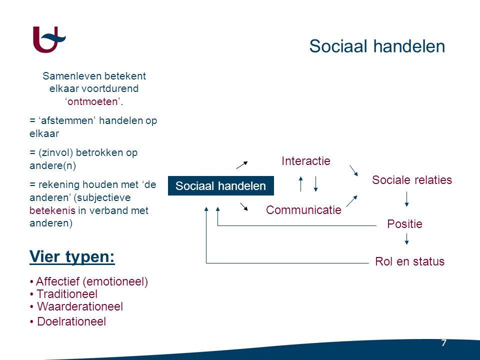 7 Sociaal handelen Interactie Communicatie Sociale relaties Positie Rol en status Samenleven betekent elkaar voortdurend 'ontmoeten'.