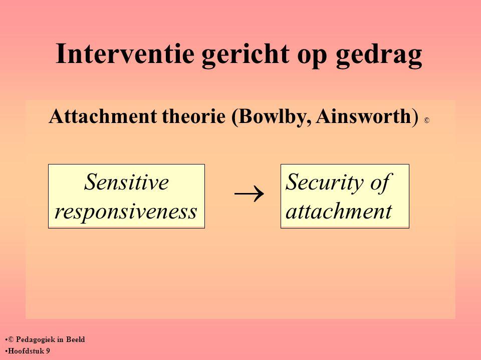 Interventie gericht op representatie Attachment theorie (Main) Representation of attachment  Security of attachment •© Pedagogiek in Beeld •Hoofdstuk 9