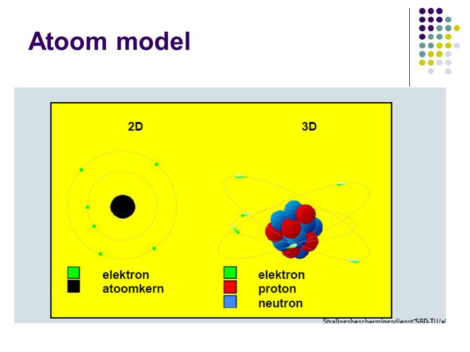 Atoom model