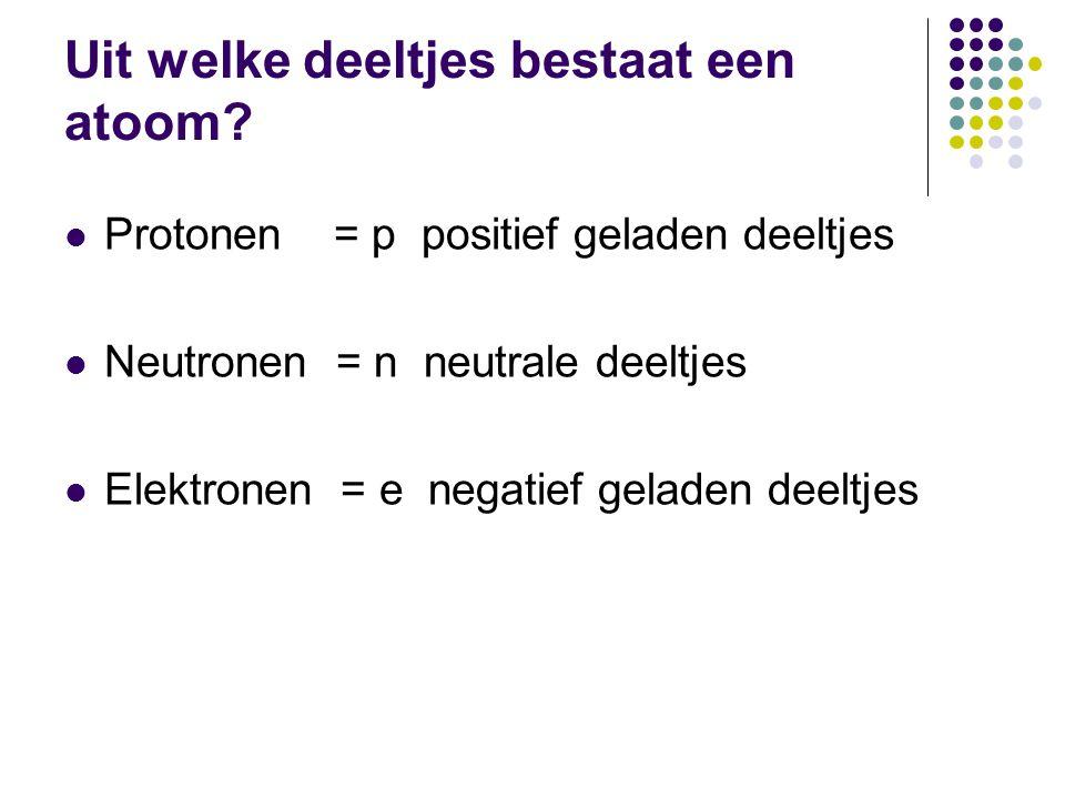  Protonen = p positief geladen deeltjes  Neutronen = n neutrale deeltjes  Elektronen = e negatief geladen deeltjes Uit welke deeltjes bestaat een a