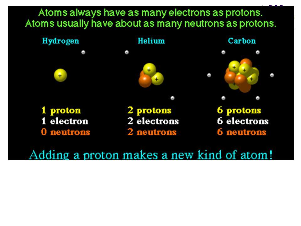 . Waterstof HHelium He Koolstof C