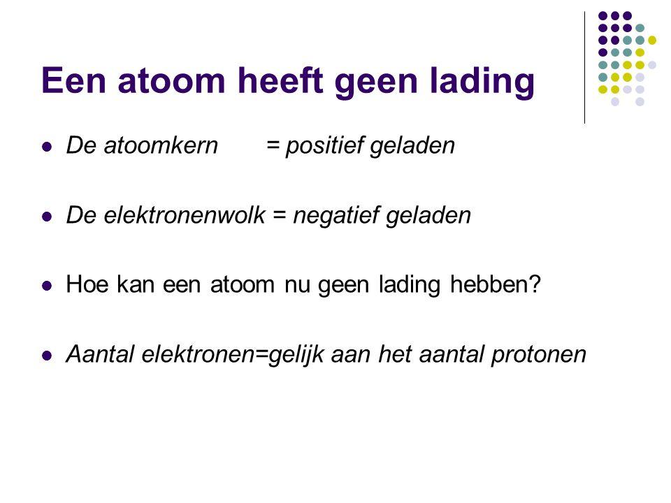 Een atoom heeft geen lading  De atoomkern = positief geladen  De elektronenwolk = negatief geladen  Hoe kan een atoom nu geen lading hebben?  Aant