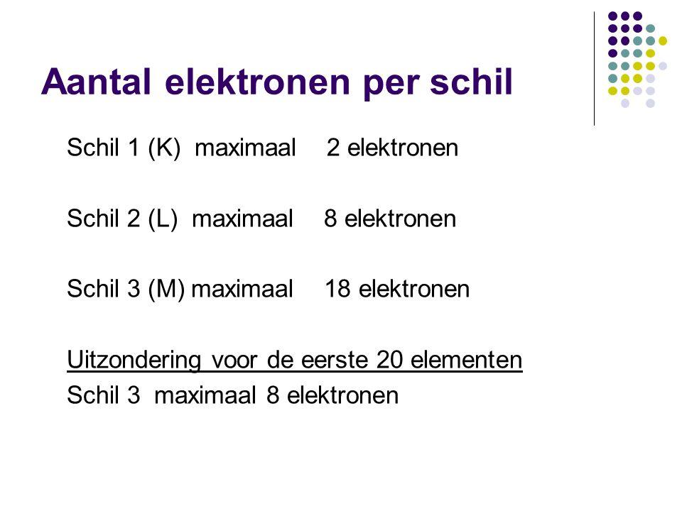 Aantal elektronen per schil Schil 1 (K) maximaal 2 elektronen Schil 2 (L) maximaal 8 elektronen Schil 3 (M) maximaal 18 elektronen Uitzondering voor d