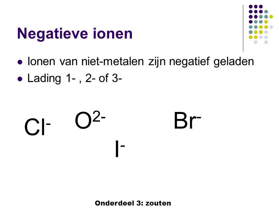 Negatieve ionen  Ionen van niet-metalen zijn negatief geladen  Lading 1-, 2- of 3- Cl - Br - I-I- O 2- Onderdeel 3: zouten