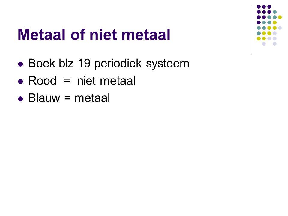 Metaal of niet metaal  Boek blz 19 periodiek systeem  Rood = niet metaal  Blauw = metaal