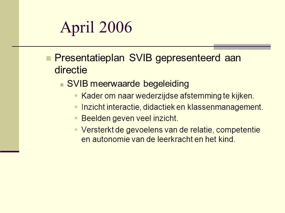 April 2006  Presentatieplan SVIB gepresenteerd aan directie  SVIB meerwaarde begeleiding  Kader om naar wederzijdse afstemming te kijken.  Inzicht