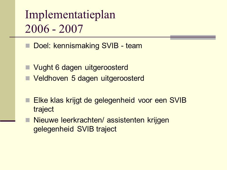 Implementatieplan 2006 - 2007  Doel: kennismaking SVIB - team  Vught 6 dagen uitgeroosterd  Veldhoven 5 dagen uitgeroosterd  Elke klas krijgt de gelegenheid voor een SVIB traject  Nieuwe leerkrachten/ assistenten krijgen gelegenheid SVIB traject
