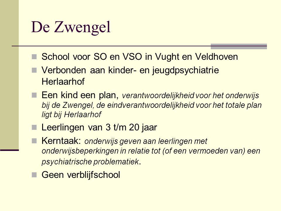 De Zwengel  School voor SO en VSO in Vught en Veldhoven  Verbonden aan kinder- en jeugdpsychiatrie Herlaarhof  Een kind een plan, verantwoordelijkheid voor het onderwijs bij de Zwengel, de eindverantwoordelijkheid voor het totale plan ligt bij Herlaarhof  Leerlingen van 3 t/m 20 jaar  Kerntaak: onderwijs geven aan leerlingen met onderwijsbeperkingen in relatie tot (of een vermoeden van) een psychiatrische problematiek.