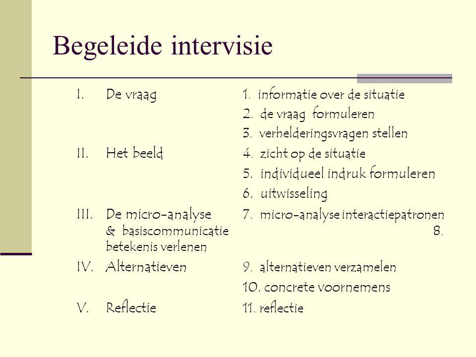Begeleide intervisie I.De vraag 1. informatie over de situatie 2. de vraag formuleren 3. verhelderingsvragen stellen II.Het beeld 4. zicht op de situa