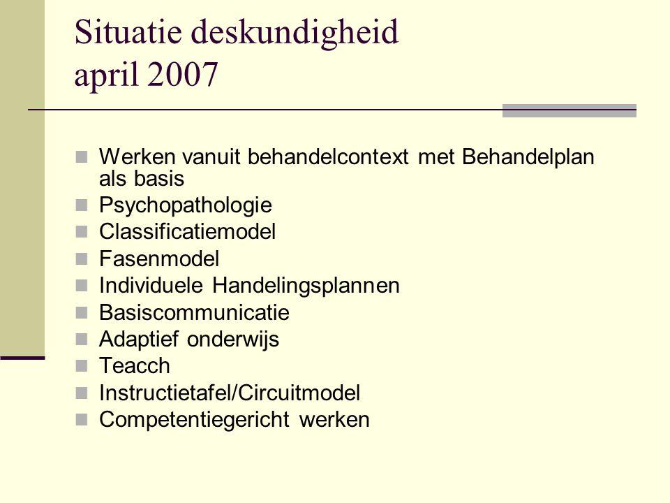 Situatie deskundigheid april 2007  Werken vanuit behandelcontext met Behandelplan als basis  Psychopathologie  Classificatiemodel  Fasenmodel  In