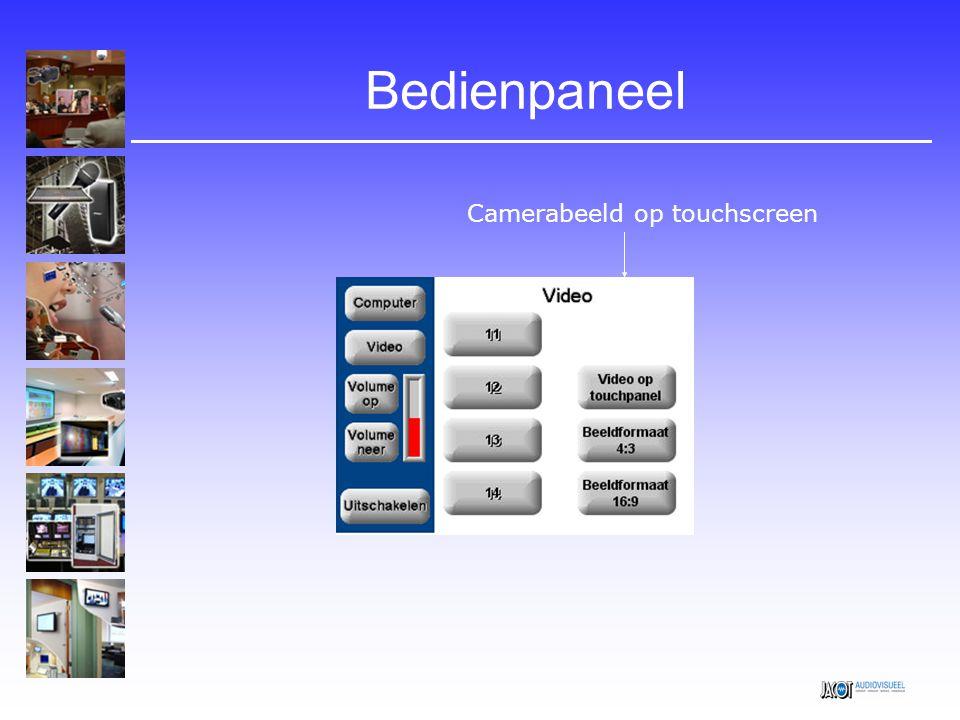Bedienpaneel Camerabeeld op touchscreen