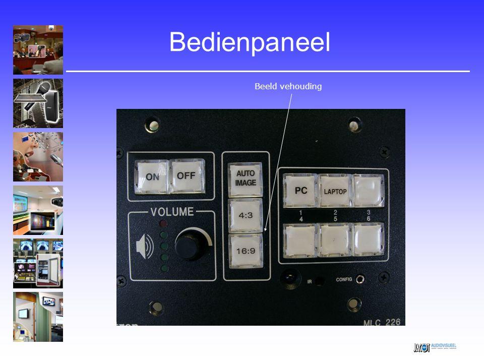 Bedienpaneel Camera selectie Camera beeld
