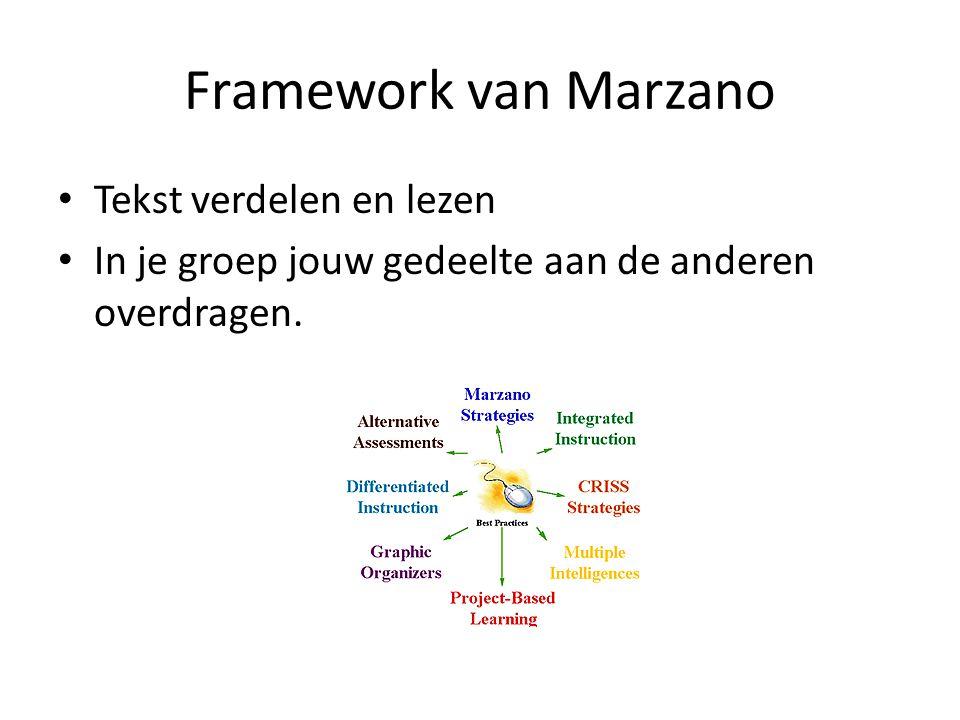 Framework van Marzano • Tekst verdelen en lezen • In je groep jouw gedeelte aan de anderen overdragen.