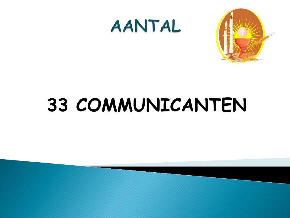 33 COMMUNICANTEN AANTAL