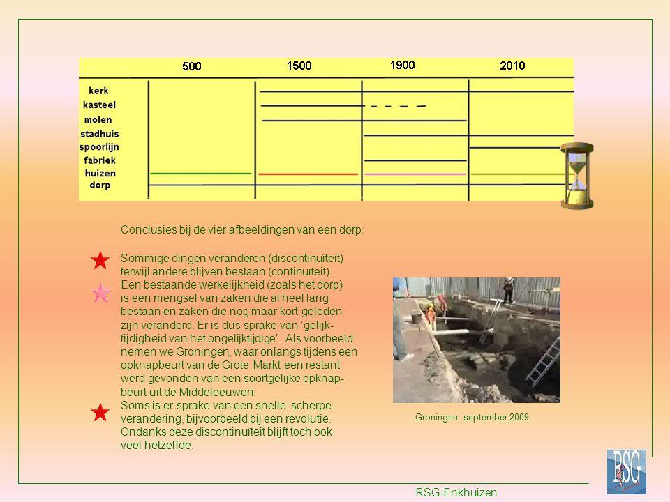 Conclusies bij de vier afbeeldingen van een dorp: Sommige dingen veranderen (discontinuïteit) terwijl andere blijven bestaan (continuïteit). Een besta