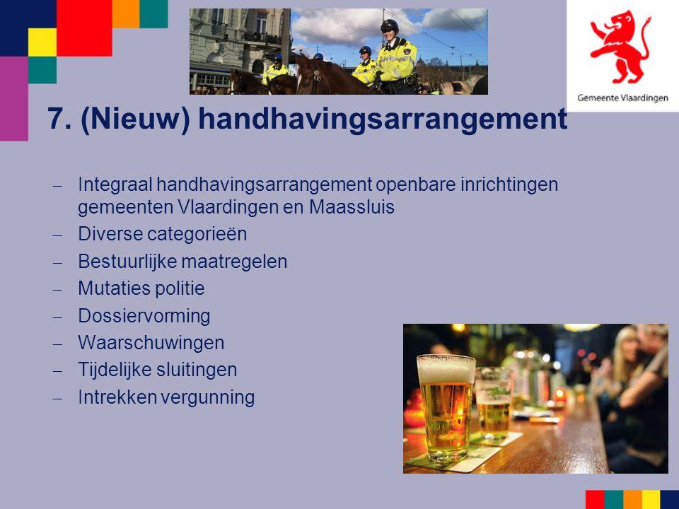 7. (Nieuw) handhavingsarrangement  Integraal handhavingsarrangement openbare inrichtingen gemeenten Vlaardingen en Maassluis  Diverse categorieën 