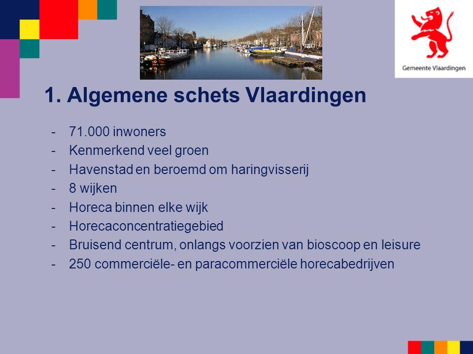 1. Algemene schets Vlaardingen -71.000 inwoners -Kenmerkend veel groen -Havenstad en beroemd om haringvisserij -8 wijken -Horeca binnen elke wijk -Hor