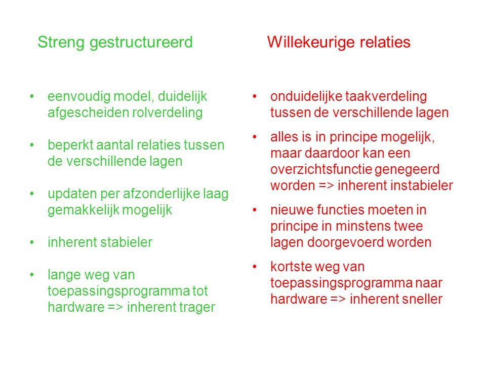 •eenvoudig model, duidelijk afgescheiden rolverdeling •beperkt aantal relaties tussen de verschillende lagen •updaten per afzonderlijke laag gemakkeli