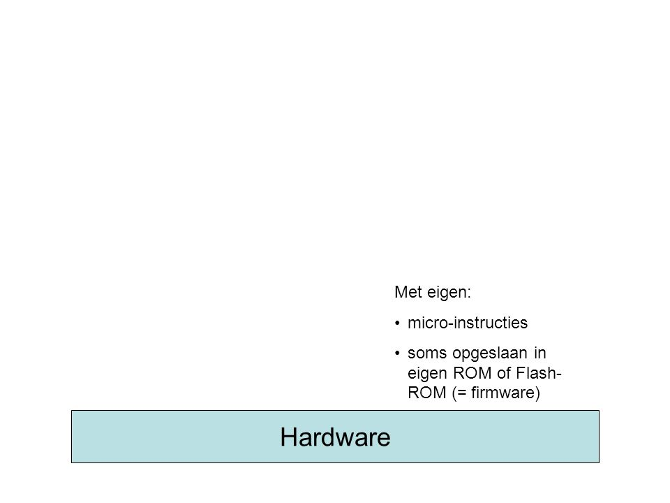 Hardware Met eigen: •micro-instructies •soms opgeslaan in eigen ROM of Flash- ROM (= firmware)