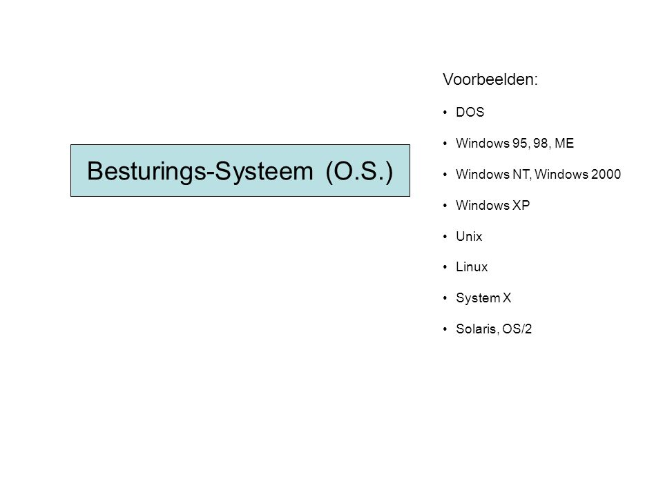 Besturings-Systeem (O.S.) Voorbeelden: •DOS •Windows 95, 98, ME •Windows NT, Windows 2000 •Windows XP •Unix •Linux •System X •Solaris, OS/2