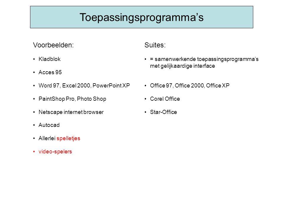 Hardware BIOS Besturings-Systeem (O.S.) Toepassingsprogramma's