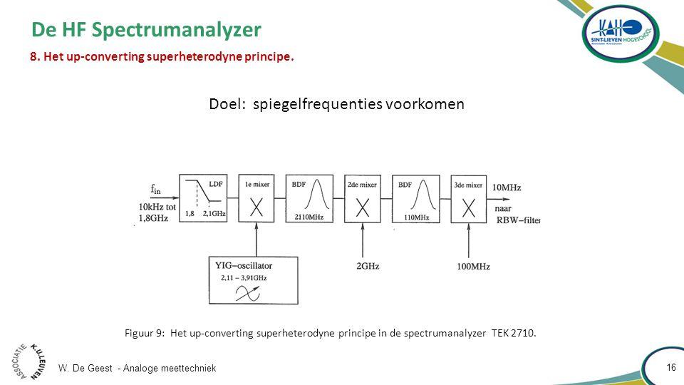 W. De Geest - Analoge meettechniek 16 De HF Spectrumanalyzer 8. Het up-converting superheterodyne principe. Figuur 9: Het up-converting superheterodyn