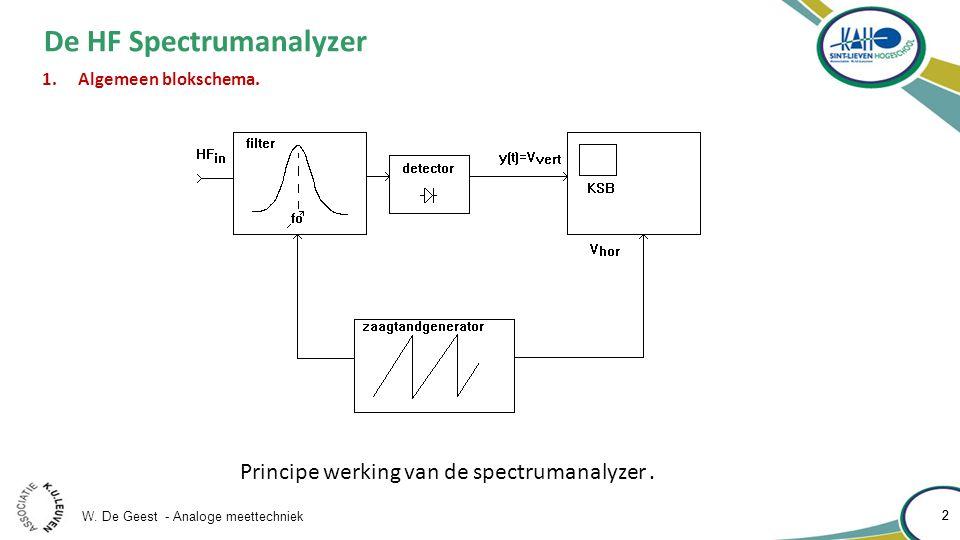 W. De Geest - Analoge meettechniek 2 2 De HF Spectrumanalyzer 1.Algemeen blokschema. Principe werking van de spectrumanalyzer.