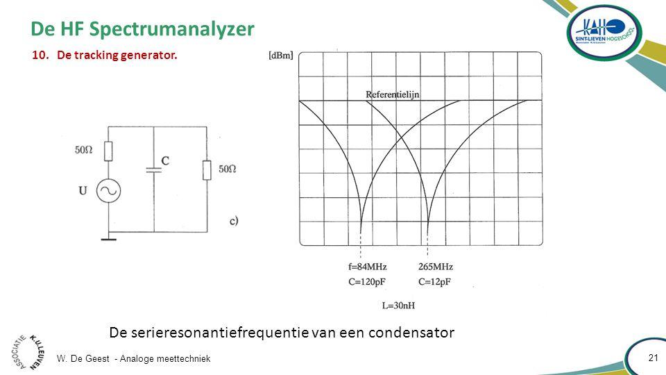 W. De Geest - Analoge meettechniek 21 De HF Spectrumanalyzer 10. De tracking generator. De serieresonantiefrequentie van een condensator