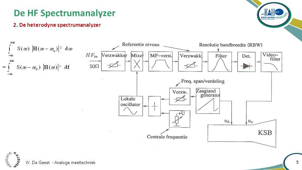 W. De Geest - Analoge meettechniek 5 5 De HF Spectrumanalyzer 2. De heterodyne spectrumanalyzer