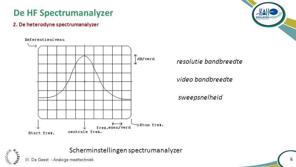 W. De Geest - Analoge meettechniek 6 6 De HF Spectrumanalyzer 2. De heterodyne spectrumanalyzer resolutie bandbreedte video bandbreedte sweepsnelheid