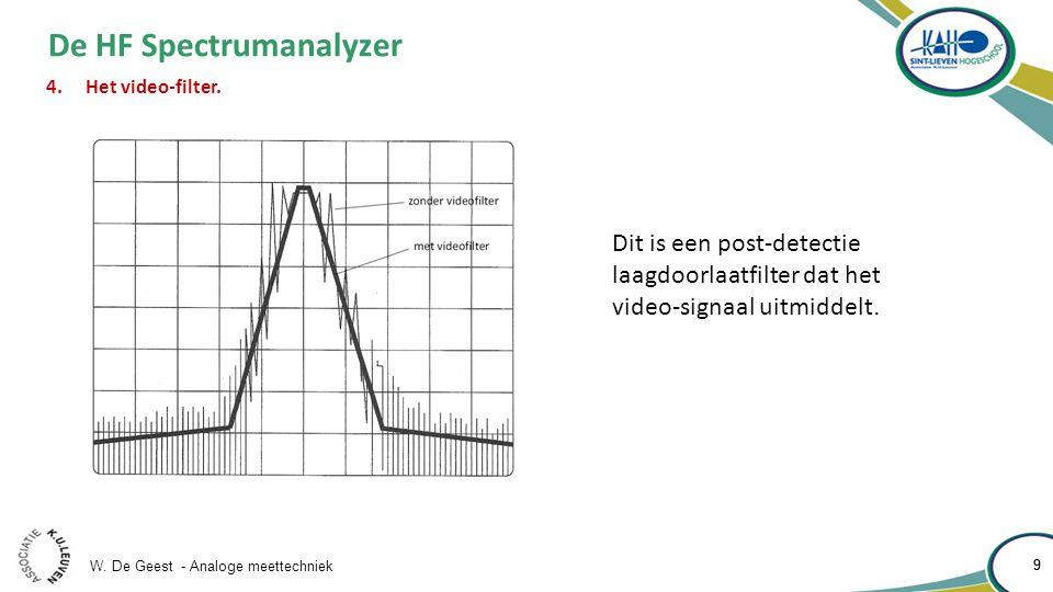 W. De Geest - Analoge meettechniek 9 9 De HF Spectrumanalyzer 4.Het video-filter. Dit is een post-detectie laagdoorlaatfilter dat het video-signaal ui