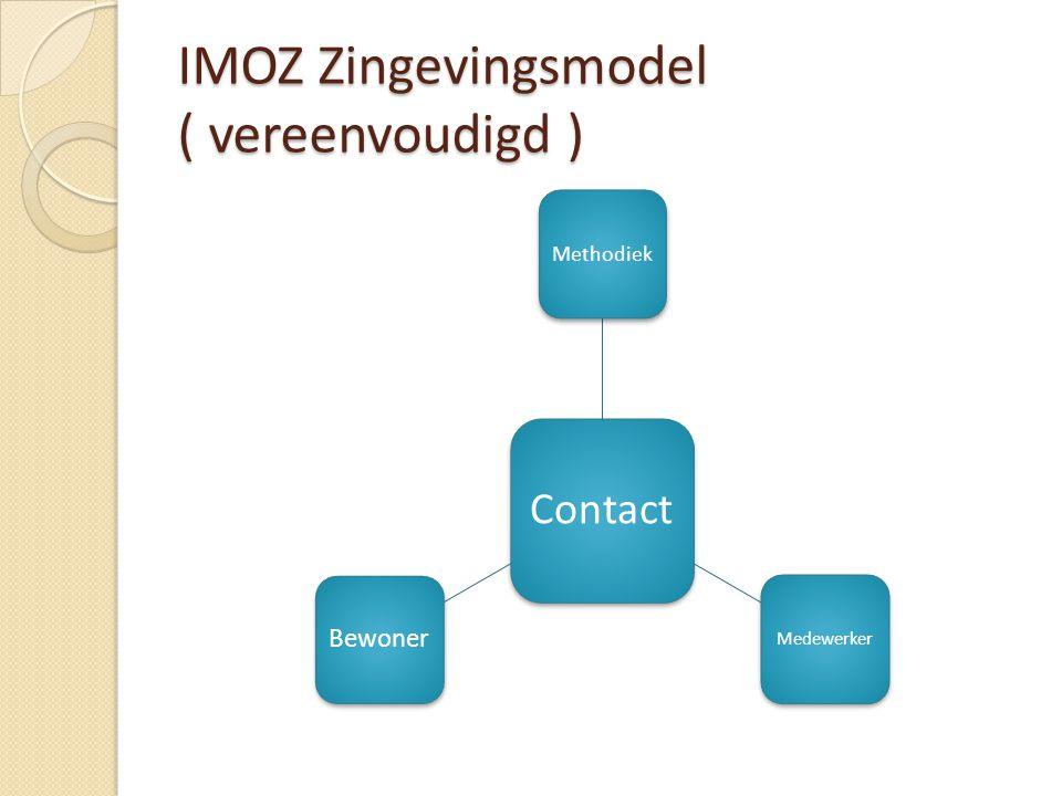 4 dagdelen voor scholing  Belevingswereld van de bewoner  Belevingswereld van de medewerker  Contact  Methodiek