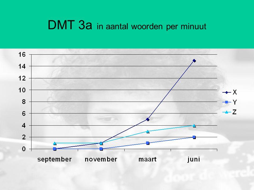 DMT 3a in aantal woorden per minuut
