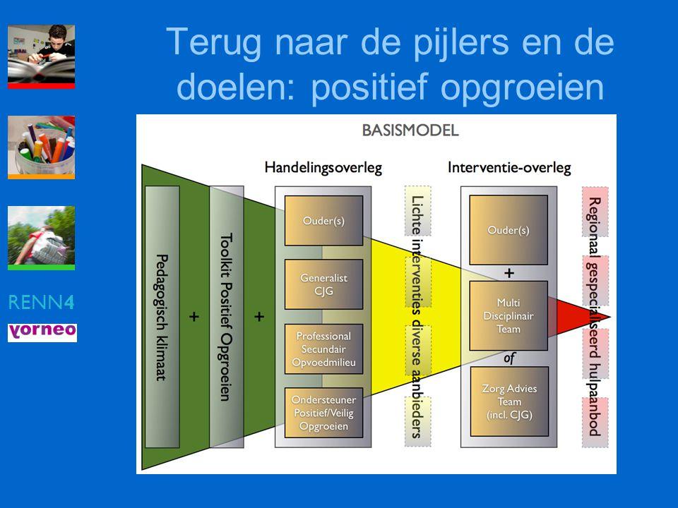 RENN4 Terug naar de pijlers en de doelen: positief opgroeien