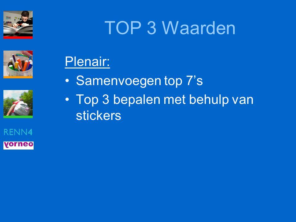 RENN4 TOP 3 Waarden Plenair: •Samenvoegen top 7's •Top 3 bepalen met behulp van stickers
